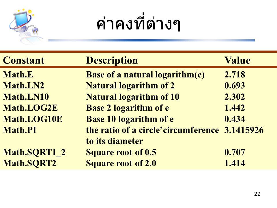 ค่าคงที่ต่างๆ Constant Description Value
