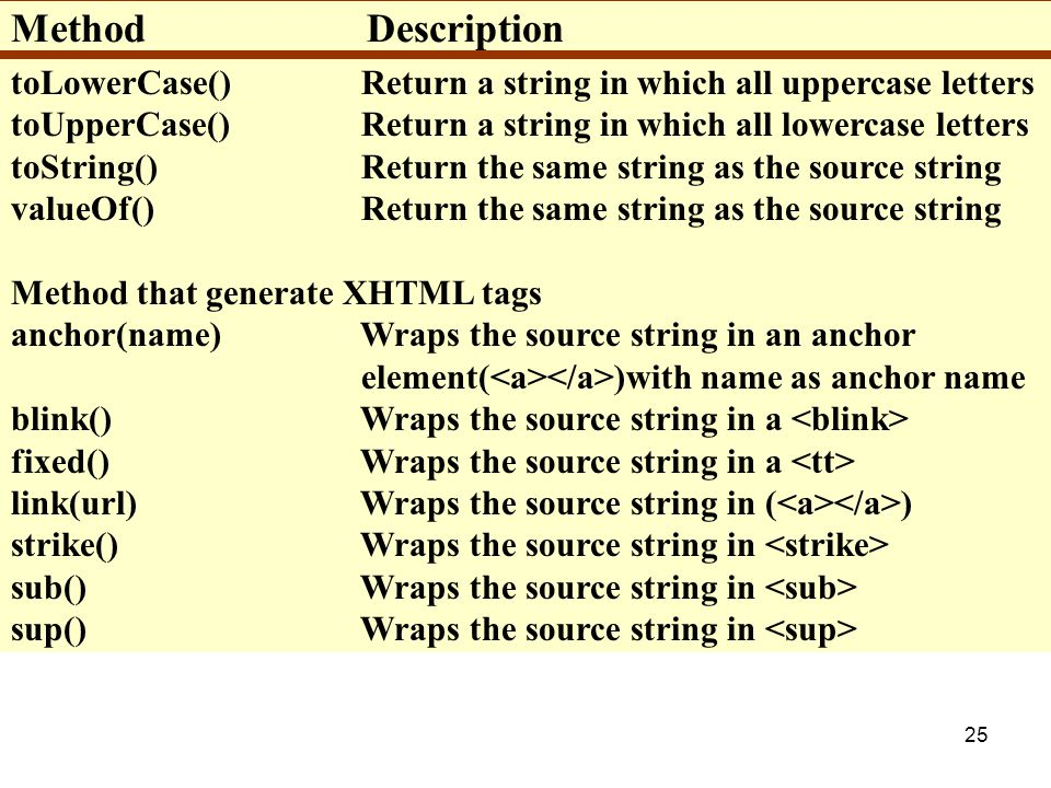 Method Description toLowerCase() Return a string in which all uppercase letters.