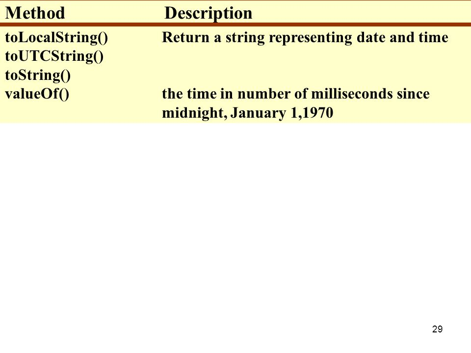 Method Description toLocalString() Return a string representing date and time. toUTCString()