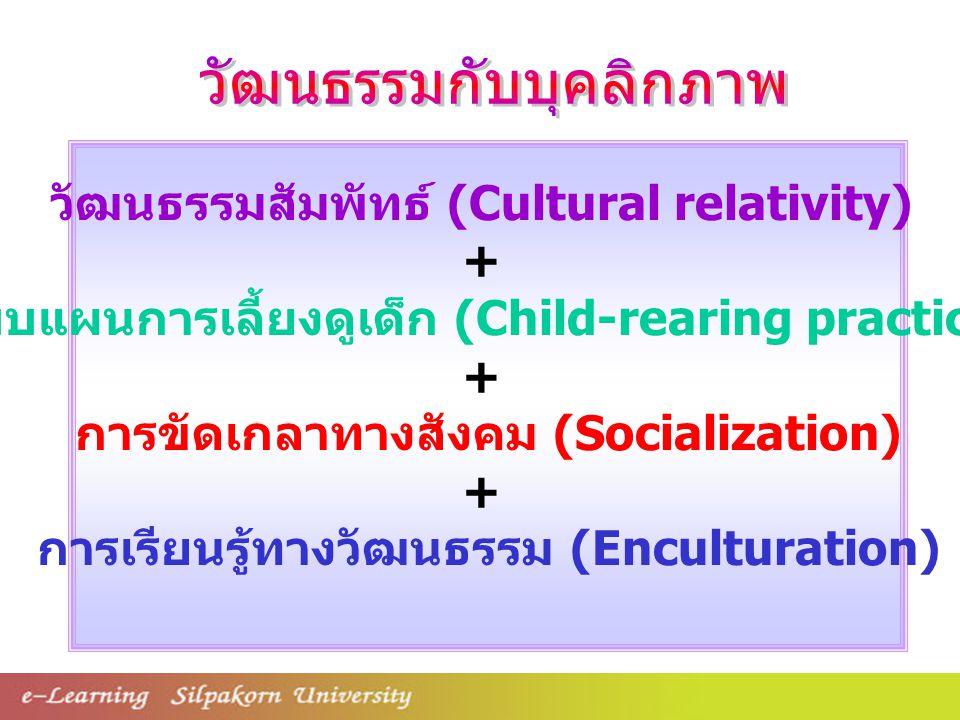 วัฒนธรรมกับบุคลิกภาพ