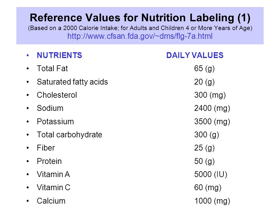Reference Values for Nutrition Labeling (1) (Based on a 2000 Calorie Intake; for Adults and Children 4 or More Years of Age) http://www.cfsan.fda.gov/~dms/flg-7a.html