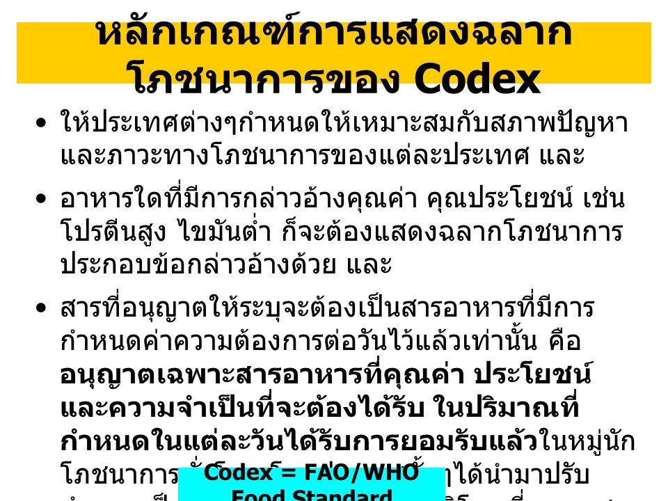 หลักเกณฑ์การแสดงฉลากโภชนาการของ Codex