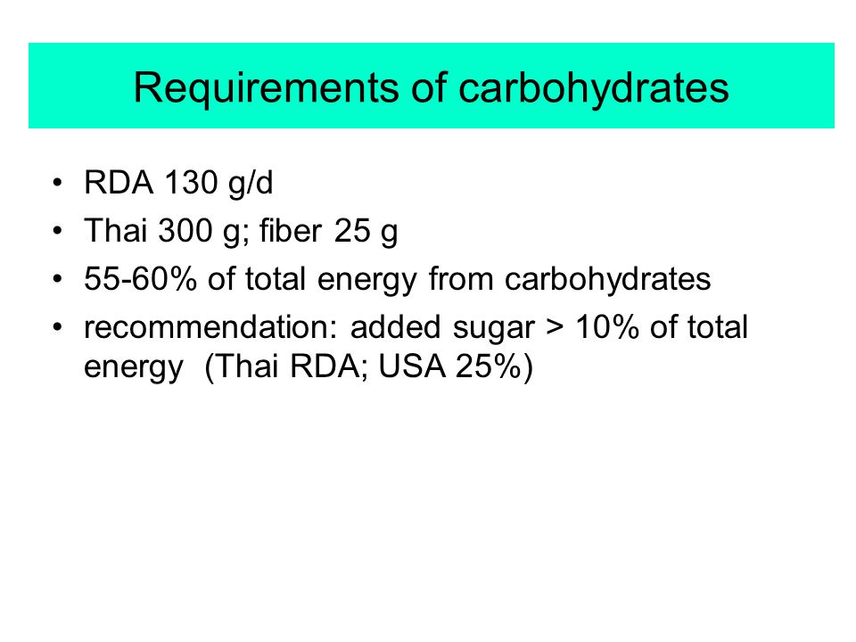 Requirements of carbohydrates