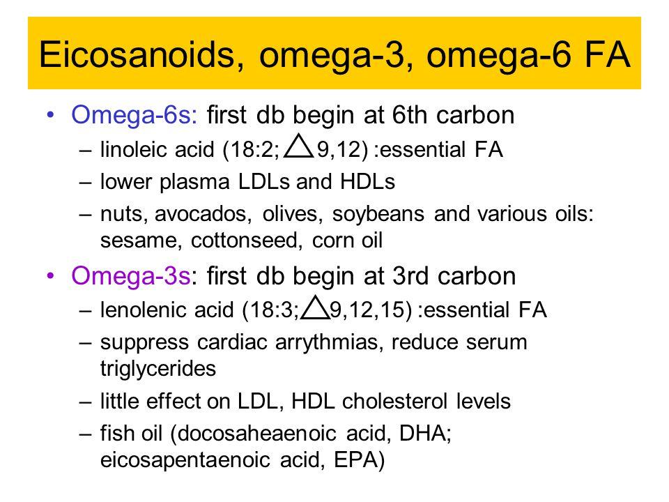 Eicosanoids, omega-3, omega-6 FA