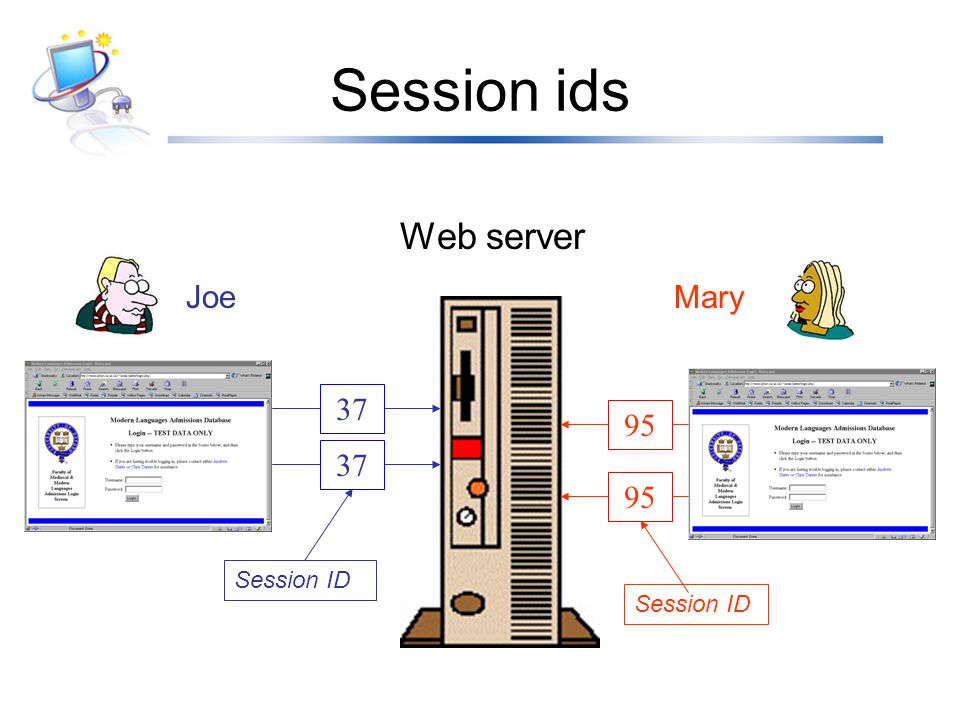 Session ids Web server Joe Mary 37 95 37 95 Session ID Session ID