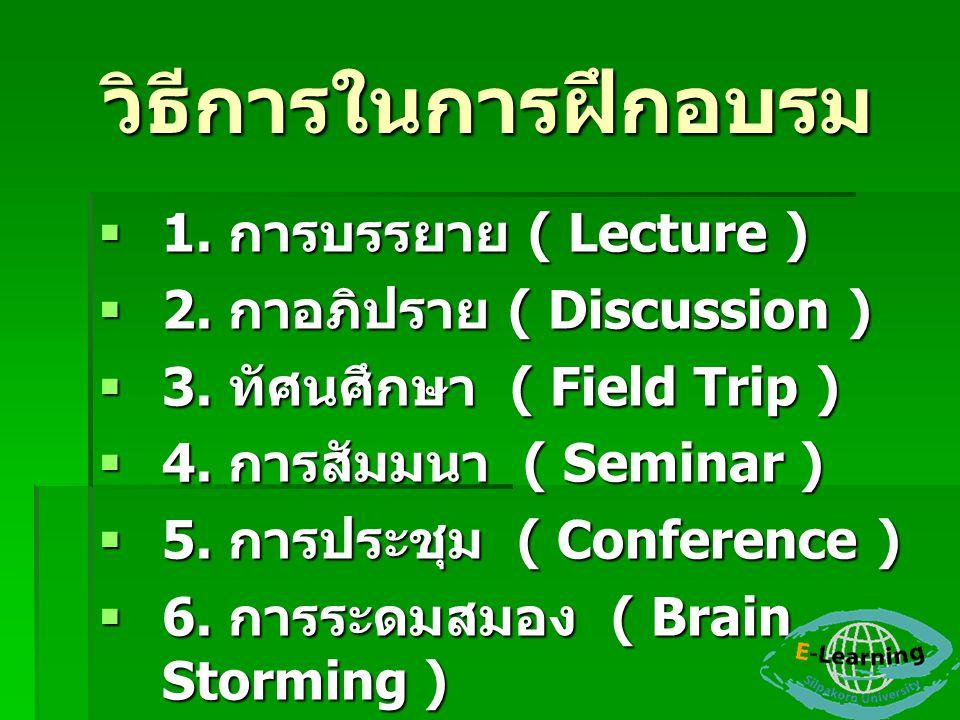 วิธีการในการฝึกอบรม 1. การบรรยาย ( Lecture )