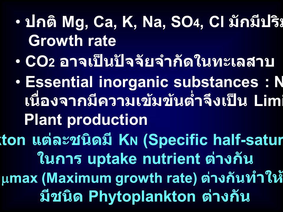 ปกติ Mg, Ca, K, Na, SO4, Cl มักมีปริมาณเพียงพอต่อ Growth rate