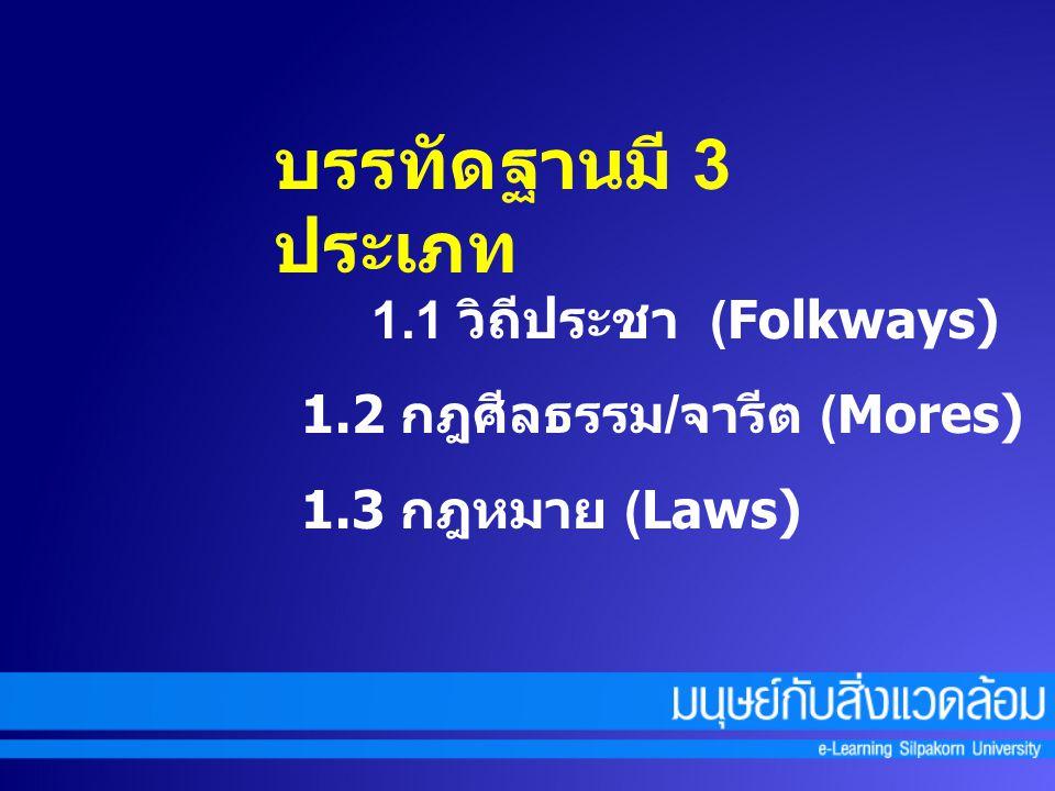 บรรทัดฐานมี 3 ประเภท 1.1 วิถีประชา (Folkways)