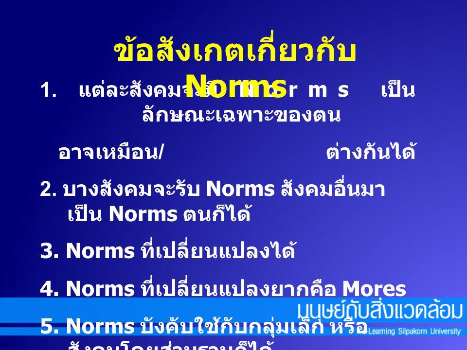 ข้อสังเกตเกี่ยวกับ Norms