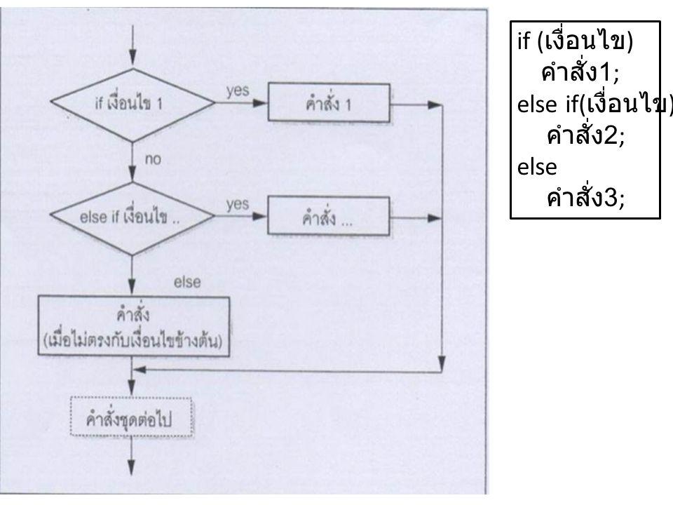 if (เงื่อนไข) คำสั่ง1; else if(เงื่อนไข) คำสั่ง2; else คำสั่ง3;