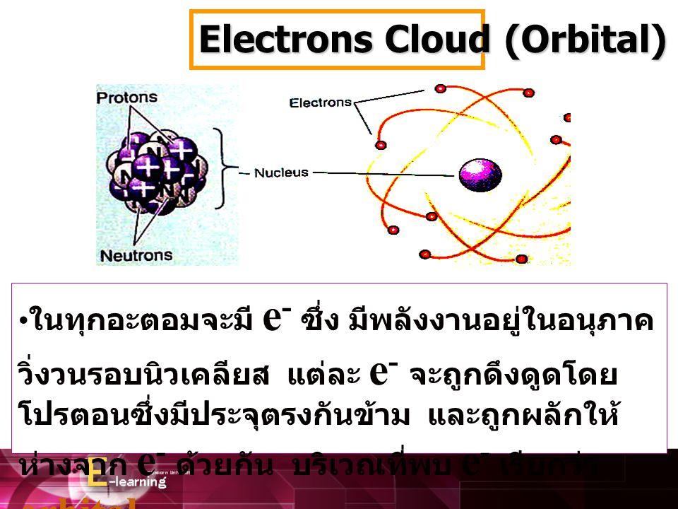 Electrons Cloud (Orbital)