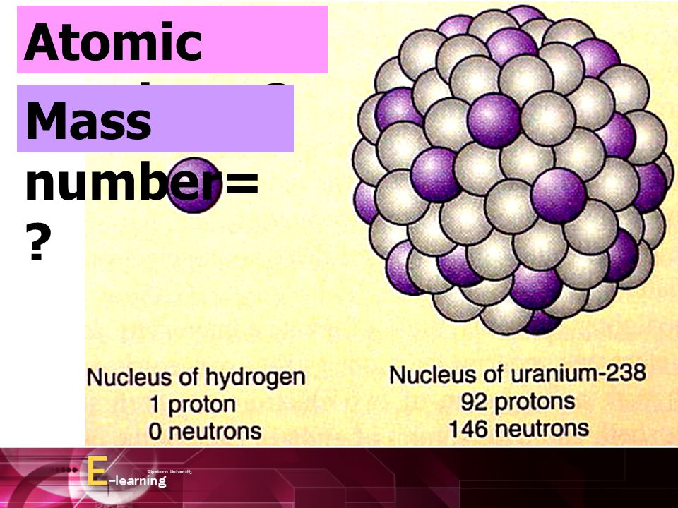 Atomic number= Mass number=