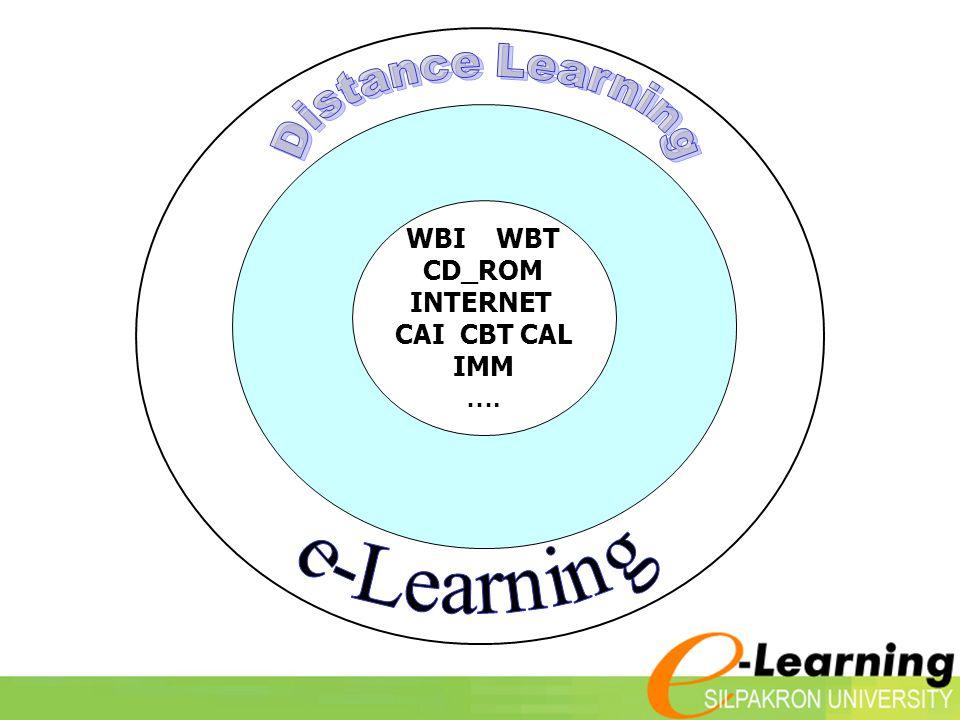 INTERNET CAI CBT CAL IMM