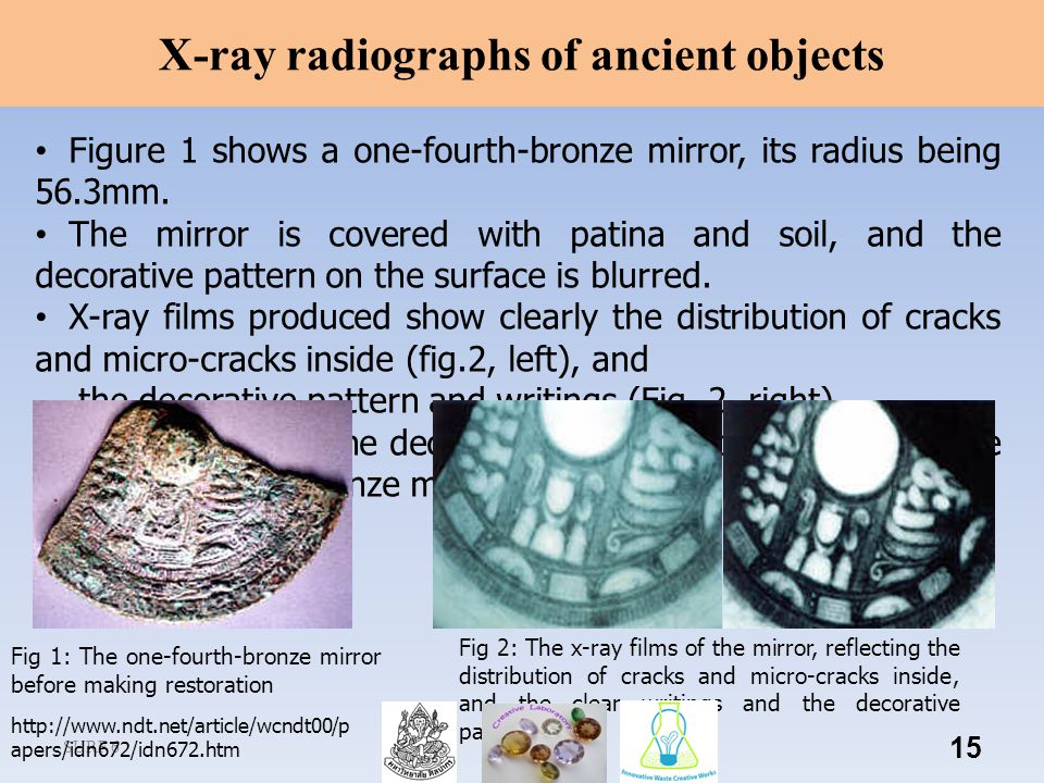 X-ray radiographs of ancient objects
