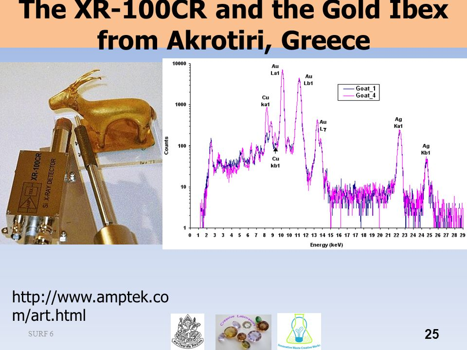 The XR-100CR and the Gold Ibex from Akrotiri, Greece