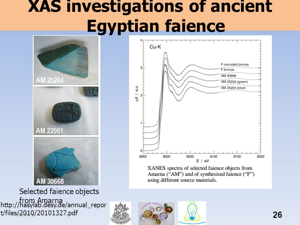 XAS investigations of ancient Egyptian faience