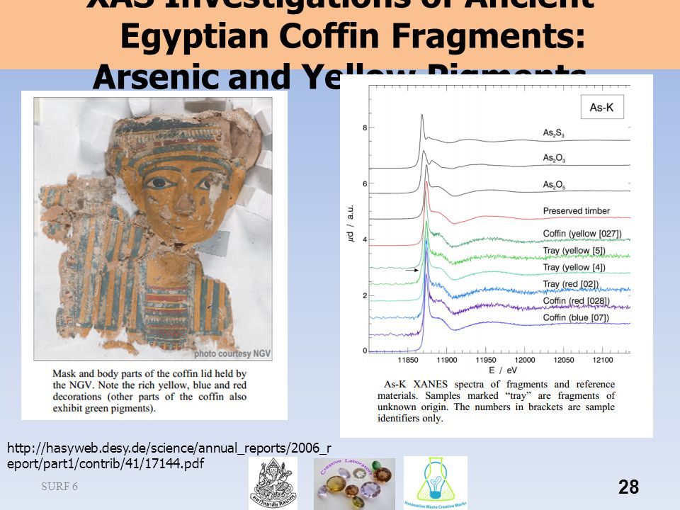 XAS Investigations of Ancient Egyptian Coffin Fragments: