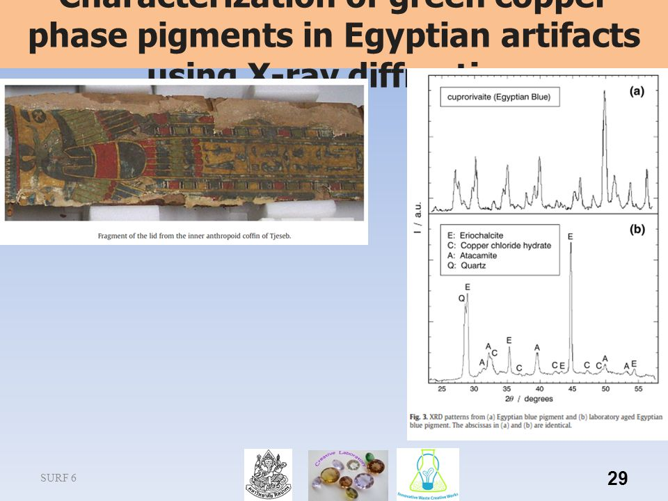 Characterization of green copper phase pigments in Egyptian artifacts using X-ray diffraction