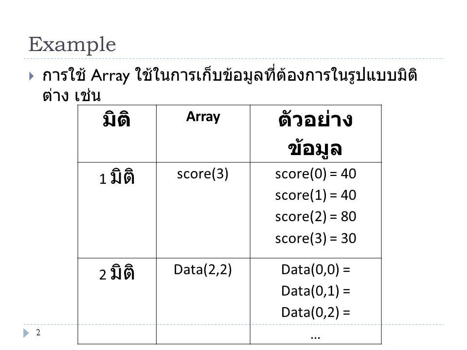 Example มิติ ตัวอย่างข้อมูล