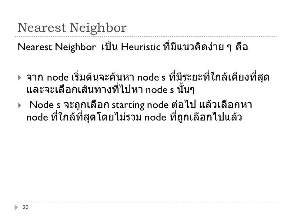 Nearest Neighbor Nearest Neighbor เป็น Heuristic ที่มีแนวคิดง่าย ๆ คือ