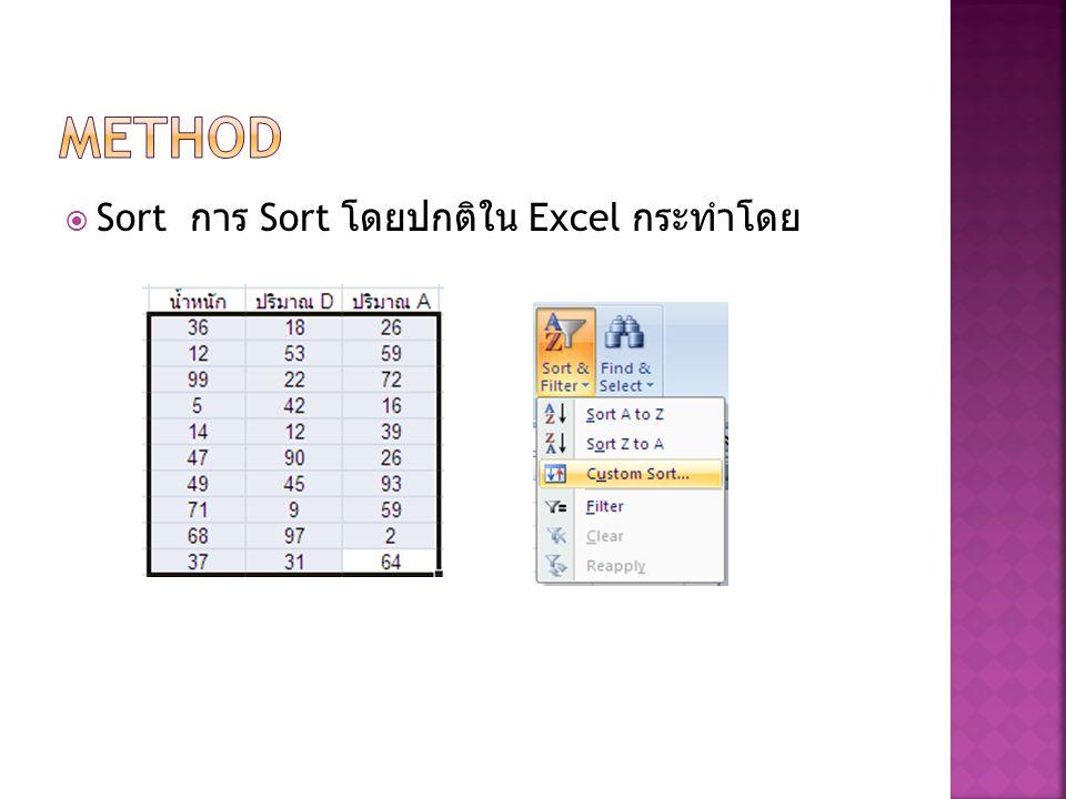 Method Sort การ Sort โดยปกติใน Excel กระทำโดย