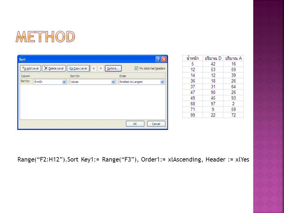 Method Range( F2:H12 ).Sort Key1:= Range( F3 ), Order1:= xlAscending, Header := xlYes