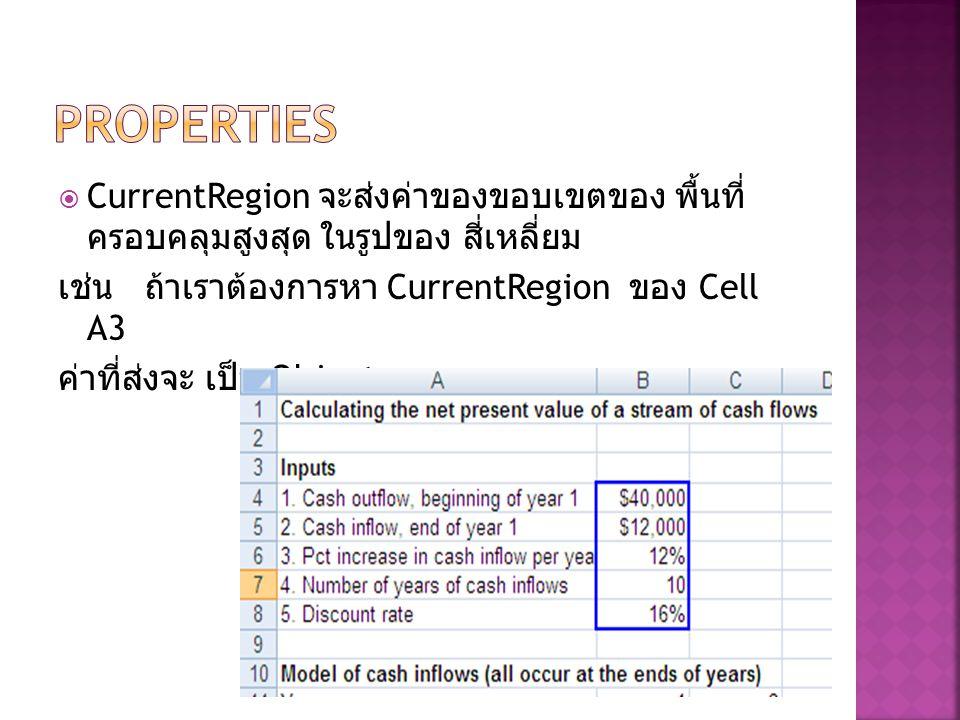 Properties CurrentRegion จะส่งค่าของขอบเขตของ พื้นที่ครอบคลุมสูงสุด ในรูป ของ สี่เหลี่ยม. เช่น ถ้าเราต้องการหา CurrentRegion ของ Cell A3.