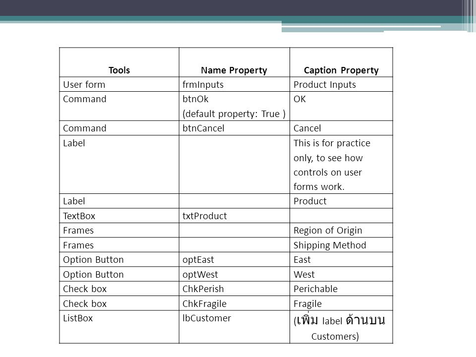 Tools Name Property. Caption Property. User form. frmInputs. Product Inputs. Command. btnOk. (default property: True )
