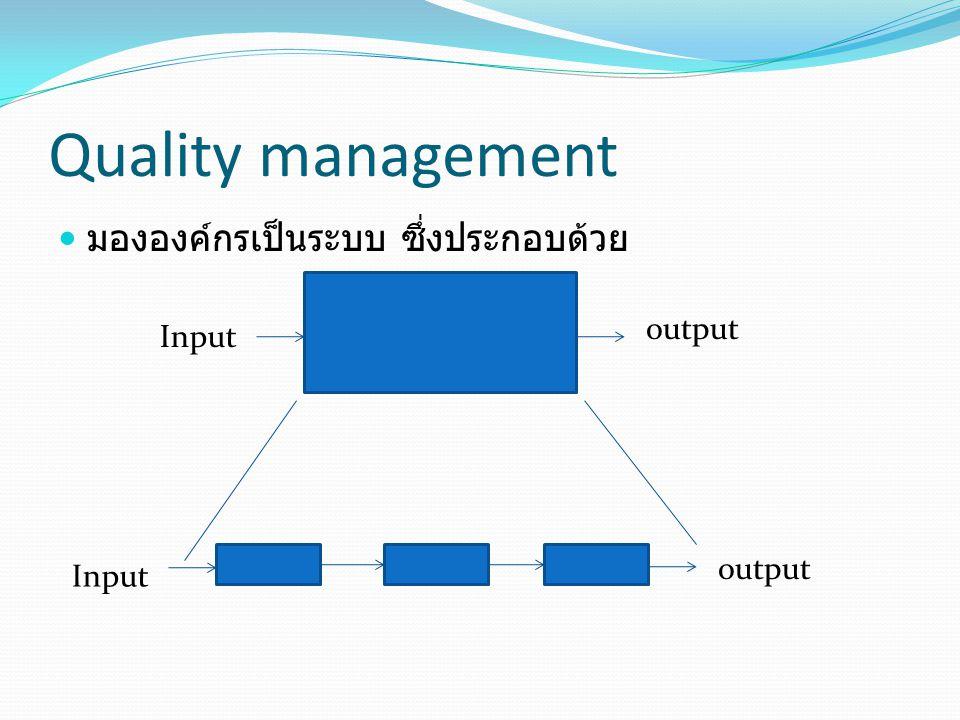Quality management มององค์กรเป็นระบบ ซึ่งประกอบด้วย output Input