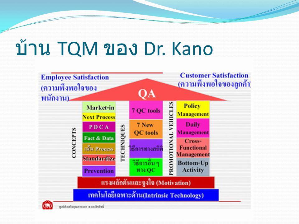 บ้าน TQM ของ Dr. Kano