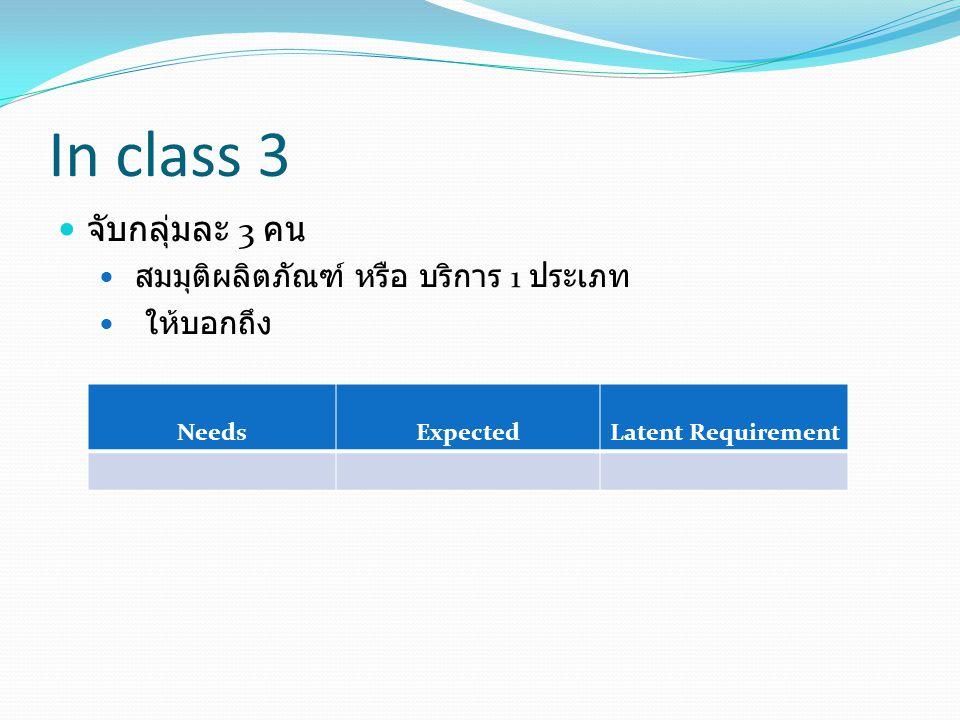 In class 3 จับกลุ่มละ 3 คน สมมุติผลิตภัณฑ์ หรือ บริการ 1 ประเภท