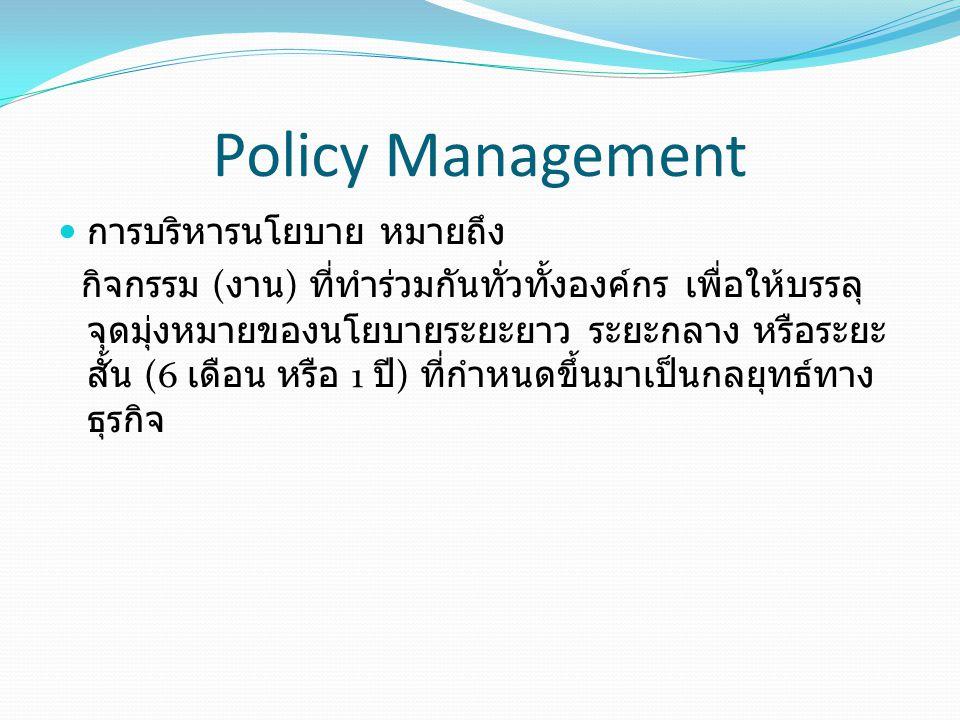 Policy Management การบริหารนโยบาย หมายถึง
