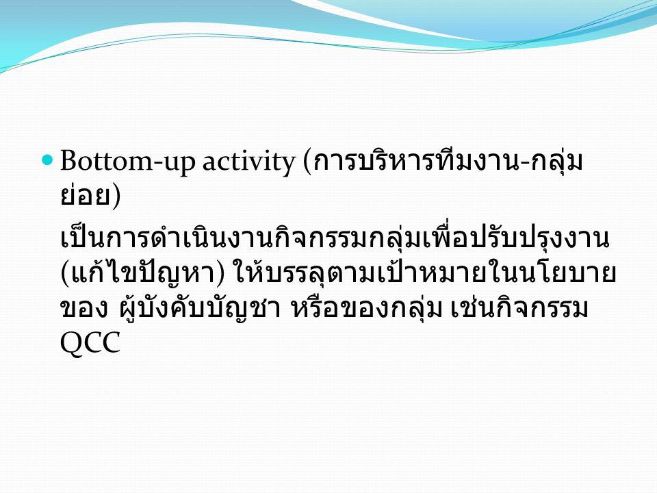Bottom-up activity (การบริหารทีมงาน-กลุ่มย่อย)