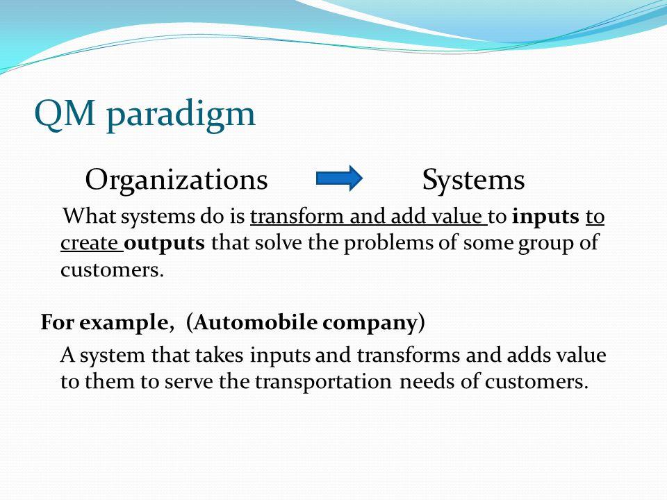 QM paradigm Organizations Systems