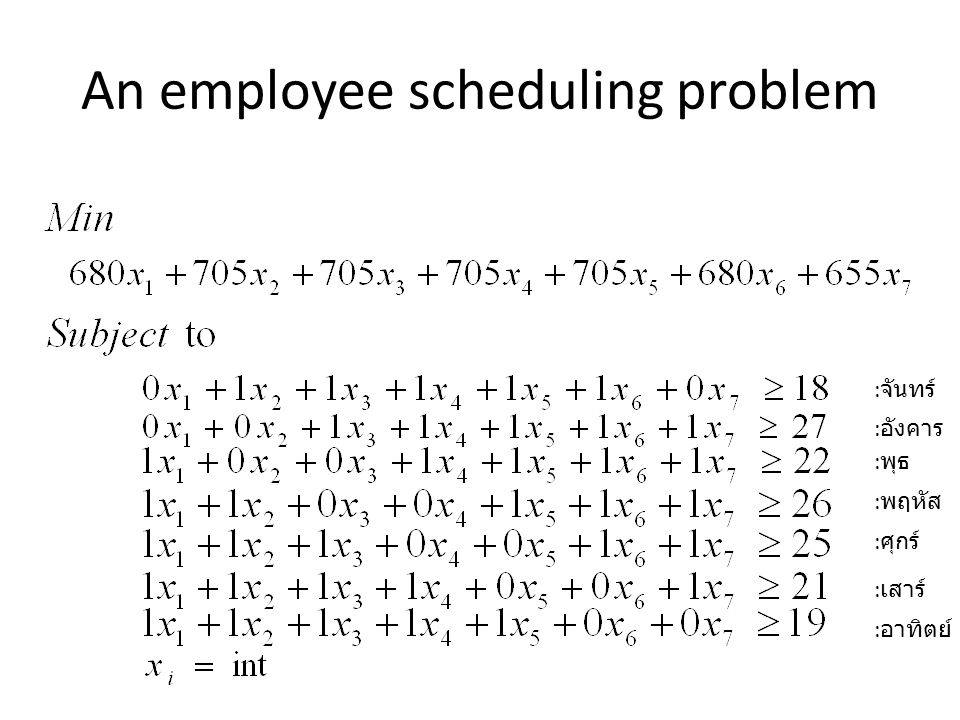 An employee scheduling problem