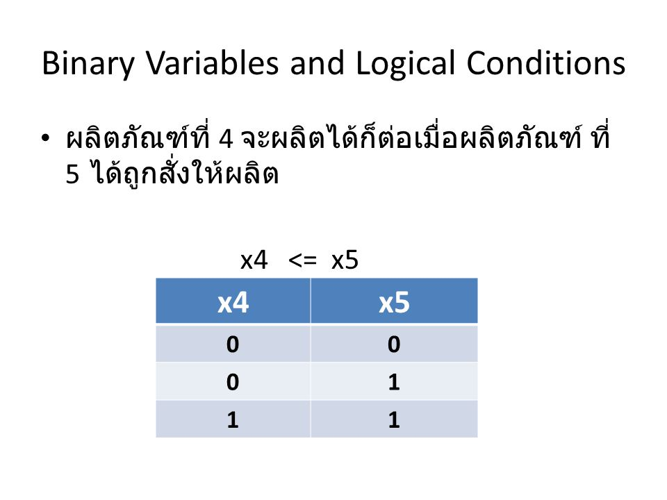 Binary Variables and Logical Conditions