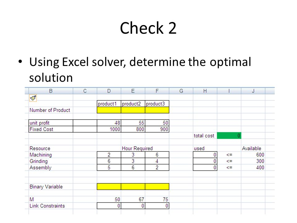 Check 2 Using Excel solver, determine the optimal solution