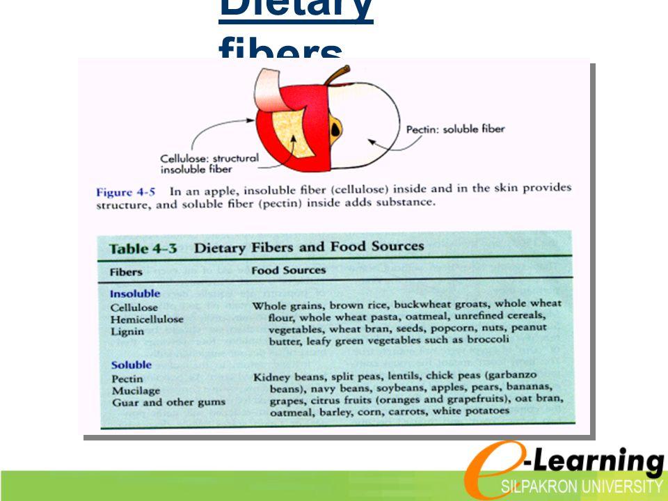 Dietary fibers