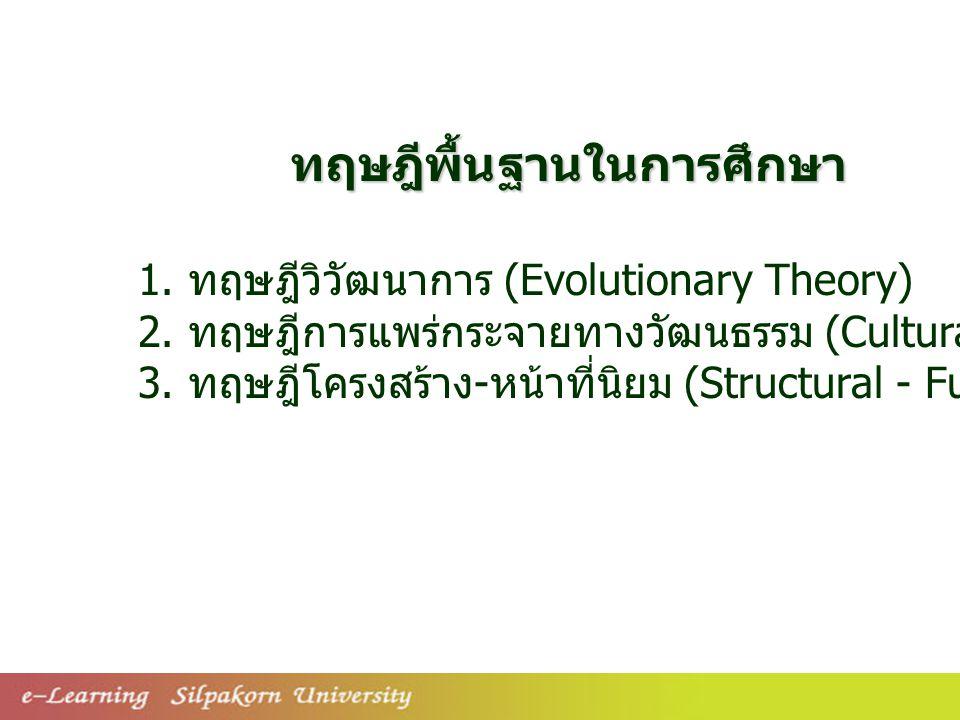 ทฤษฎีพื้นฐานในการศึกษา