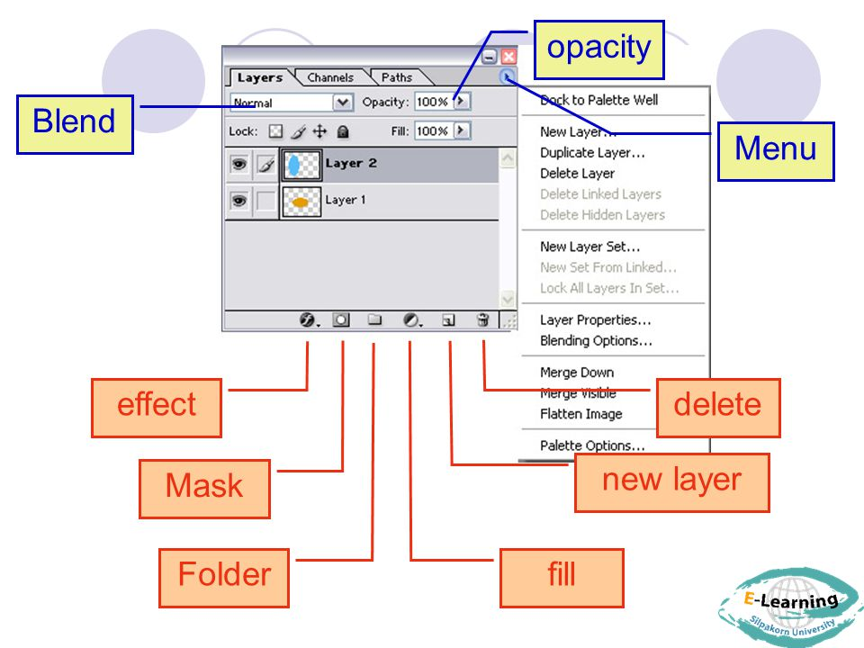 opacity Blend Menu effect delete new layer Mask Folder fill