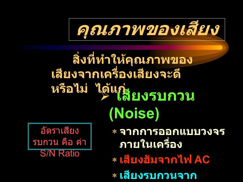อัตราเสียงรบกวน คือ ค่า S/N Ratio