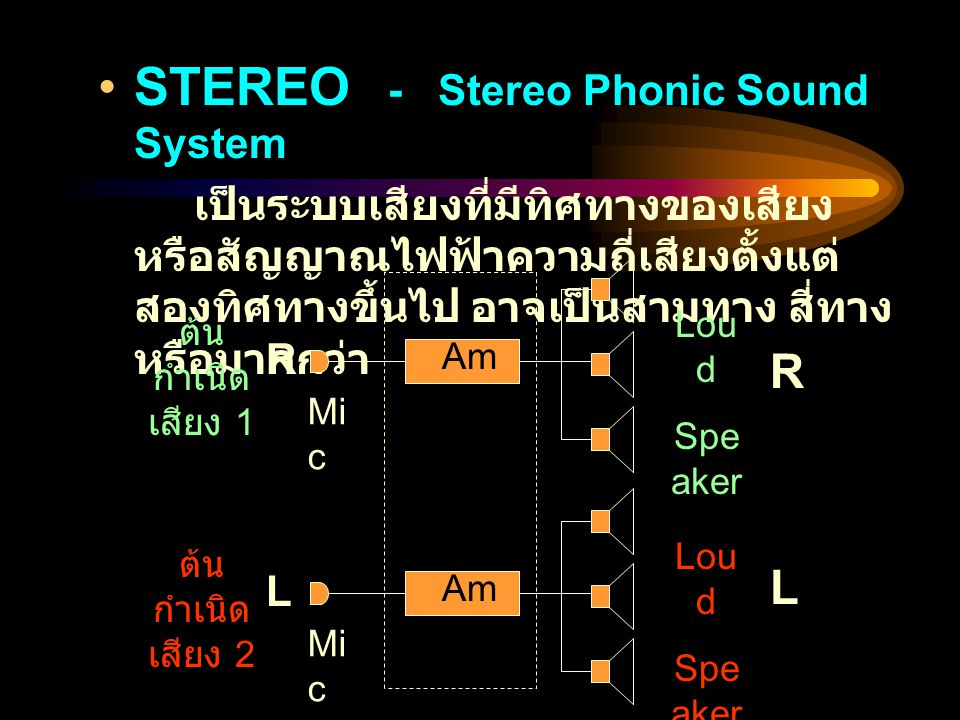 STEREO - Stereo Phonic Sound System