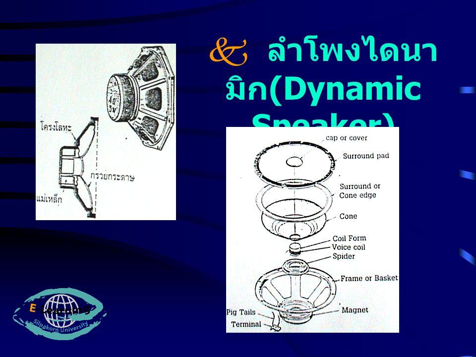 ลำโพงไดนามิก(Dynamic Speaker)