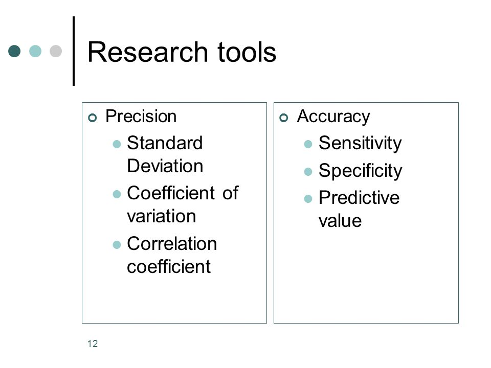 Research tools Standard Deviation Coefficient of variation