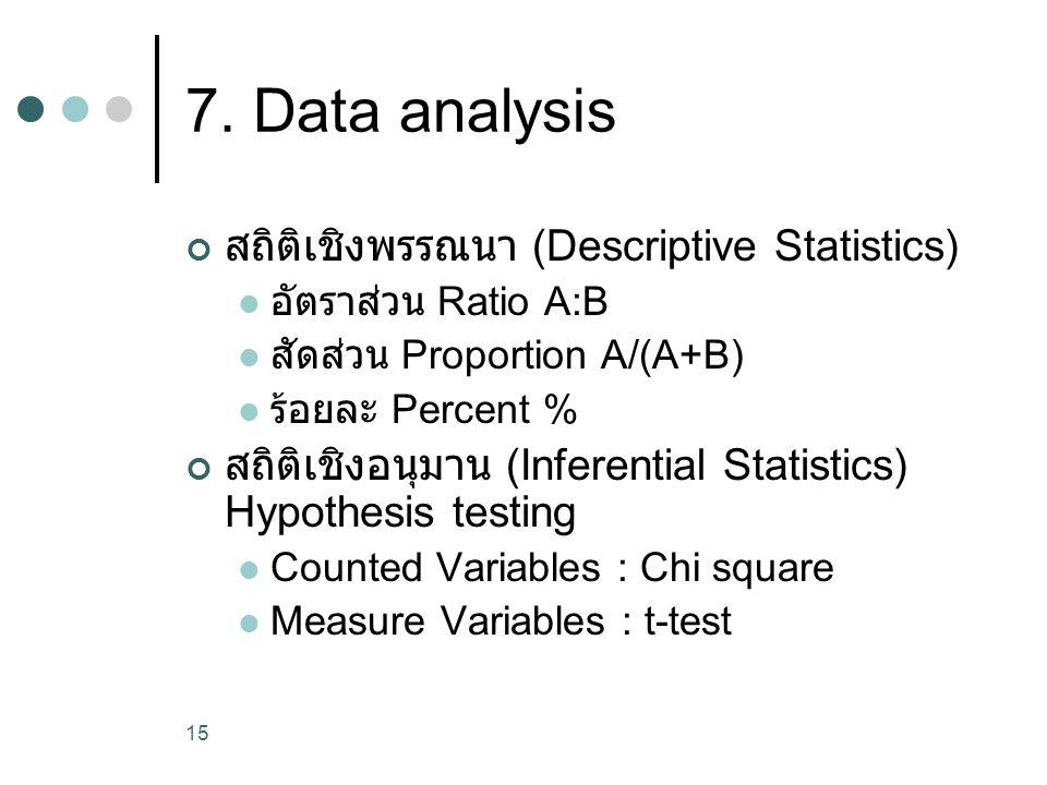 7. Data analysis สถิติเชิงพรรณนา (Descriptive Statistics)