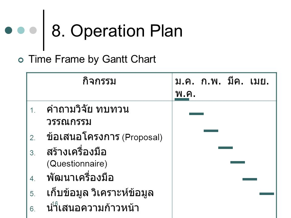 8. Operation Plan Time Frame by Gantt Chart กิจกรรม