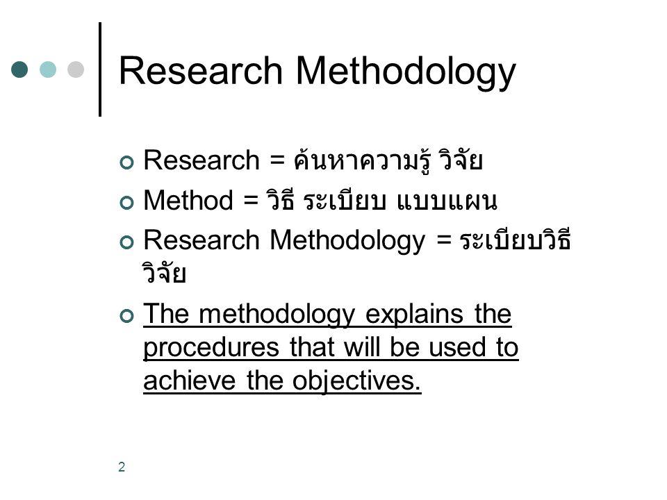 Research Methodology Research = ค้นหาความรู้ วิจัย