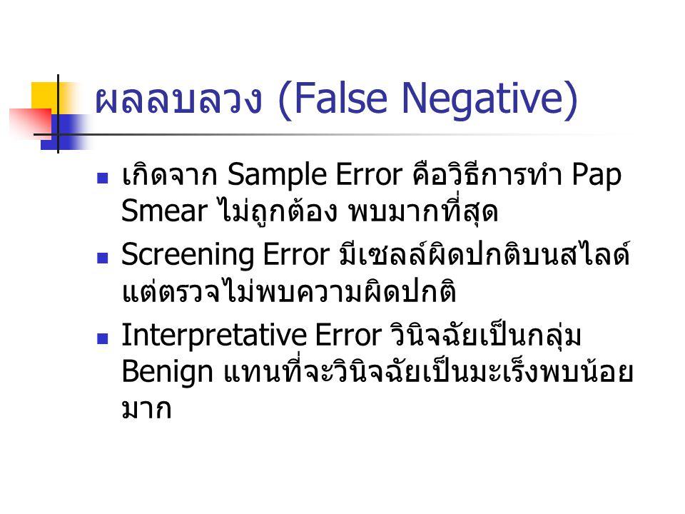 ผลลบลวง (False Negative)