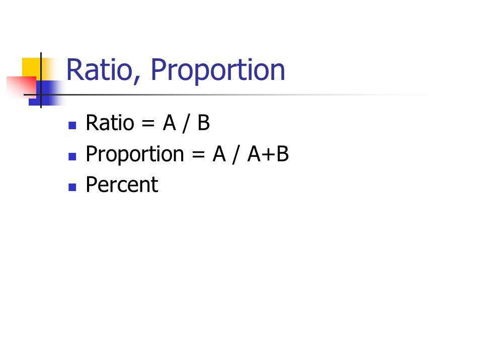 Ratio, Proportion Ratio = A / B Proportion = A / A+B Percent