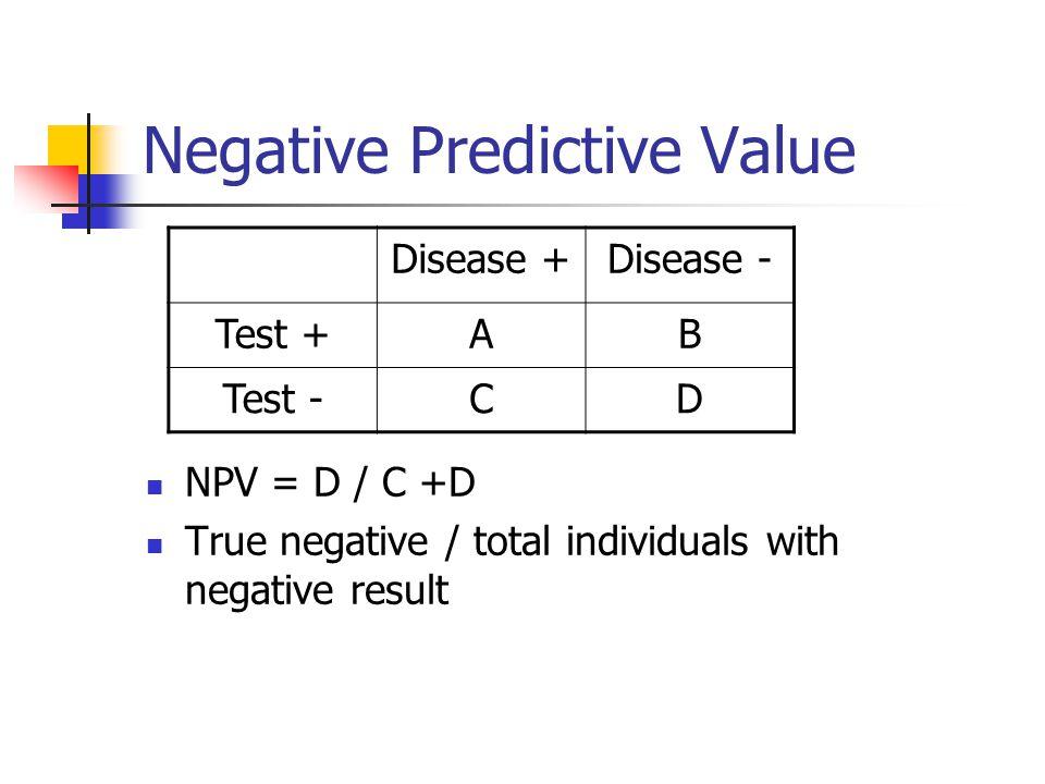 Negative Predictive Value